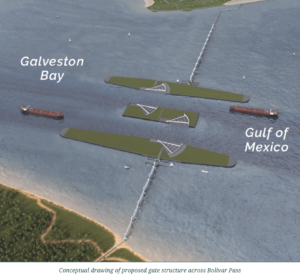 Does the Coastal Barrier Protect Galveston Bay and its Communities?